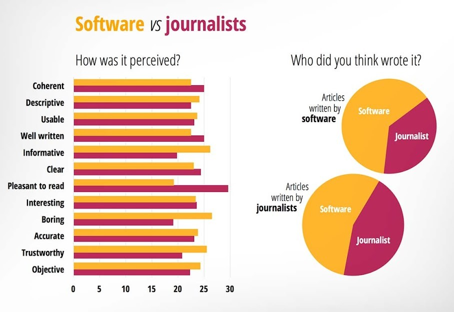 softwarejournalists